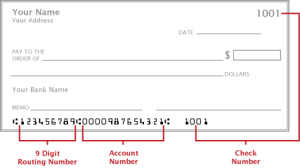Where find bank routing number on check Bank Routing Numbers